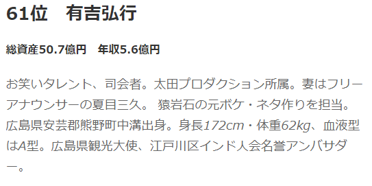 日本人資産・年収ランキング 61位に有吉弘行 総資産50.7億円 年収5.6億円